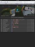 Mega Man RPG | Prototype Leaderboard Page